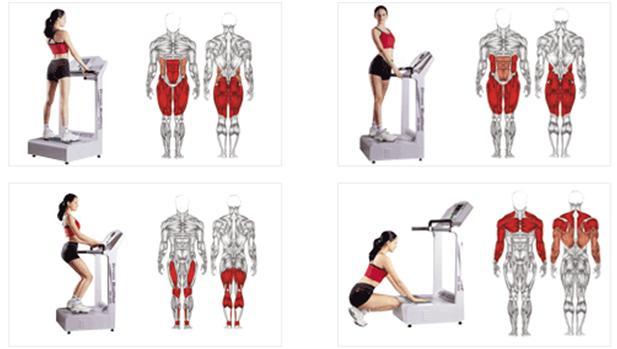 způsoby cvičení